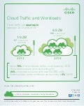 Cisco Global Cloud Index (GCI) 2014 Infographic: Cloud Traffic and Workloads