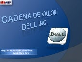 Cadena de valor dell inc