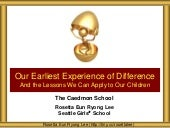 Caedmon School Earliest Experience of Difference