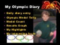 Caleb Olympic Diary With Sound
