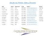California Mobile Notary Network Au...