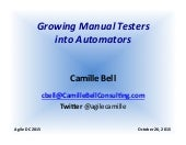 Growing Manual Testers into Automators