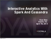 Cassandra Day 2014: Interactive Analytics with Cassandra and Spark