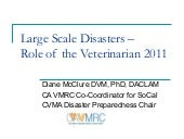 Ca Cares 3 24 11 - Veterinary Role ...
