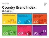 Country Brand Index 2012-13
