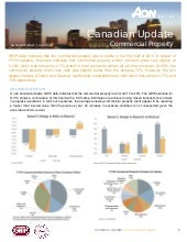 Canadian Property Insurance Market ...