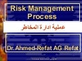 Risk Management Process in OH&S