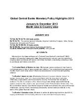 Global Central Banks Monetary Polic...