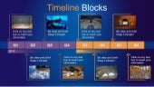 Timelines for PowerPoint by StratPro