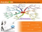 Chanakya nitti profile ppt_ver 1.00