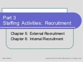 Chap005 external recruitment_editing