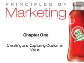 Principles of Marketing _ Chapter 1