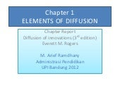 Chapter 1+2 diffusion of innovation...