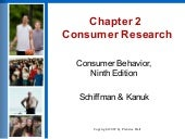 Chapter 2 Consumer Reserch