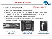 Chapter 8 mechanical failure
