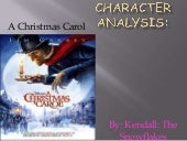 Character analysis!