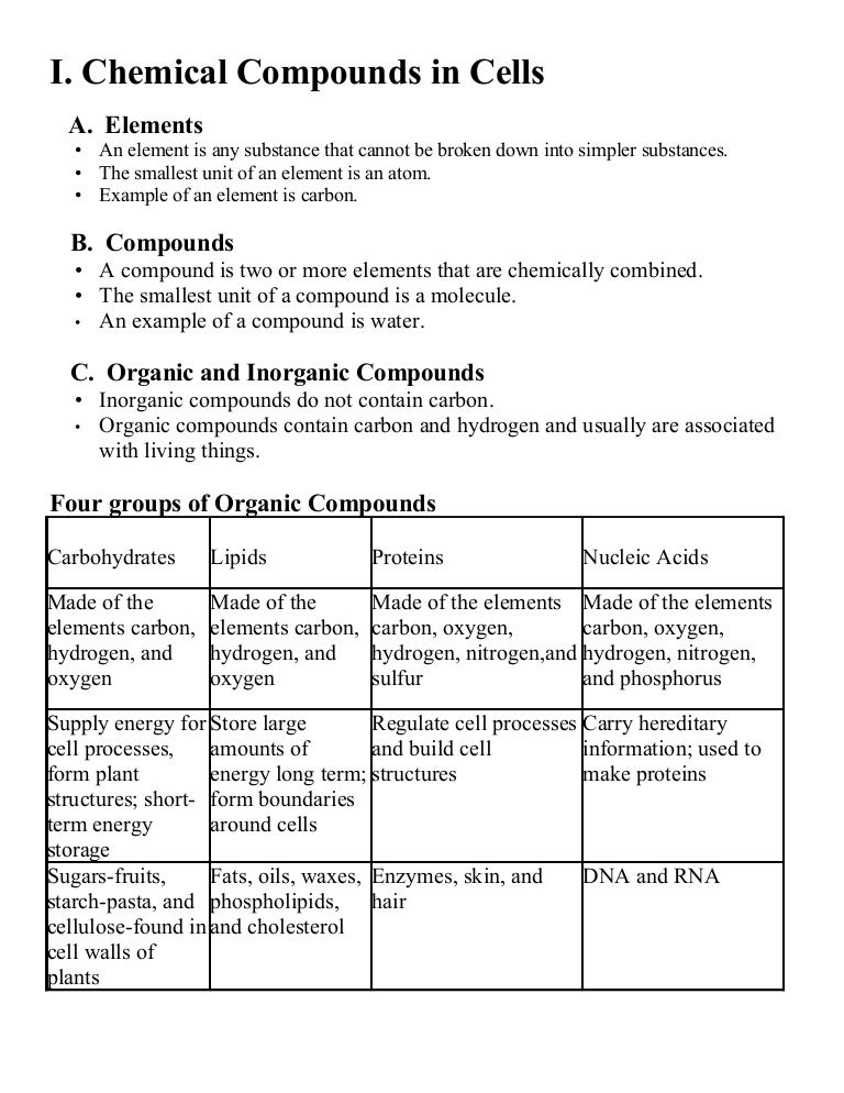 Worksheets Carbon Compounds Worksheet chemical compounds in cells outline