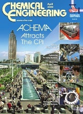 Achema Attracts The CPI
