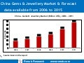 China Gems & Jewellery (Gold, Platinum, Diamond, Palladium, Silver & Gem-Set) Market & Forecast to 2015