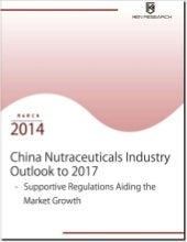 China Nutraceuticals Industry Resea...