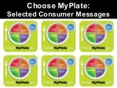 Choose MyPlate: Selected Consumer M...