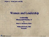 Dr. Kritsonis - Women and Leadership