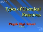 Chpt 9 part ii - types of reacti...