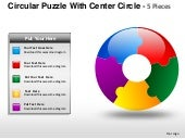 Circular puzzle with center 5 power...