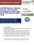 CIS MDI Market - Industry Analysis, Raw Material, Consumption Trends, Size, Share And Forecast, 2010 - 2018