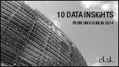 #DMXDUBLIN 10 DATA INSIGHTS FROM CKSK