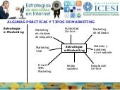 Clase practicas marketing