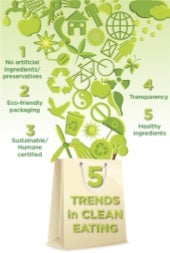 Clean Label Trends