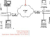 Cloud computing wenamix