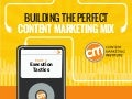 Building the Perfect Content Marketing Mix - Part II - Execution Tactics