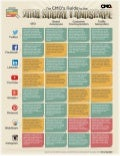 The 2014 CMO's Guide to the Social Landscape