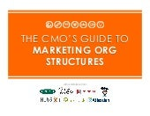 The CMO's Guide to Marketing Org Structure