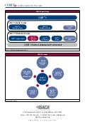 Cobit 5 for Information Security