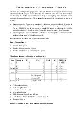 Commerce detailed syllabus ed