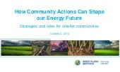 Community Energy Forum- Amir Nadav: How Community Actions Can Shape Our Energy Future