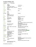 Companion Planting Chart - Wake Forest Herbfest, North Carolina