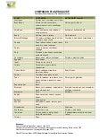 Companion Planting Guide - San Mateo, San Francisco Master Gardeners