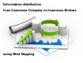 Information to Insurance Brokers us...