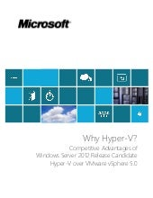 Windows server 2012 Hyper-V over VM...