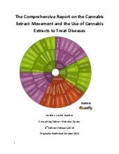 Comprehensive Report on The Cannabi...