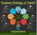 Content: Strategy or Tactic?