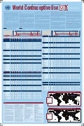 World Contraceptive Use 2011 Wall Chart