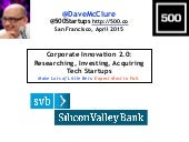 Investing in Tech Startups + Corporate Innovation (with SVB)