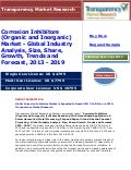 Global Corrosion Inhibitors Market - Industry Analysis, Size, Share, Growth, Trends and Forecast, 2013 – 2019