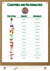 Countries And Nationalities   Vocab...