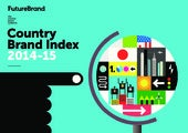 Ranking Countries as Brands